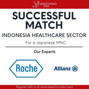 Successful Match – Indonesia Healthcare Sector
